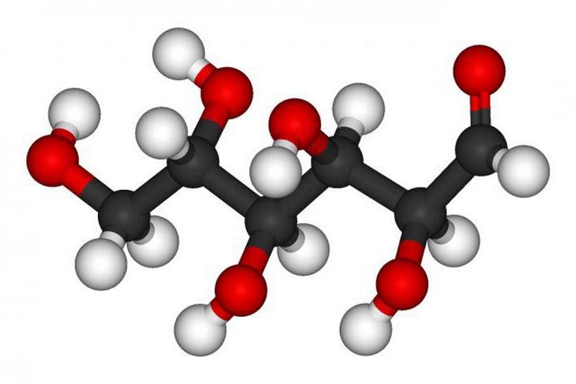 Безопасные средства бытовой химии: мифы и правда