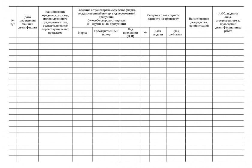 Журнал дезинфекции образец заполнения копия